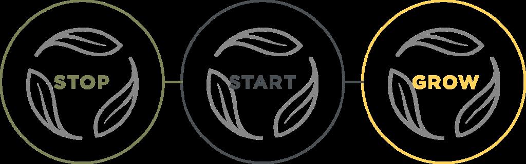 stop, start, grow Delamere branding
