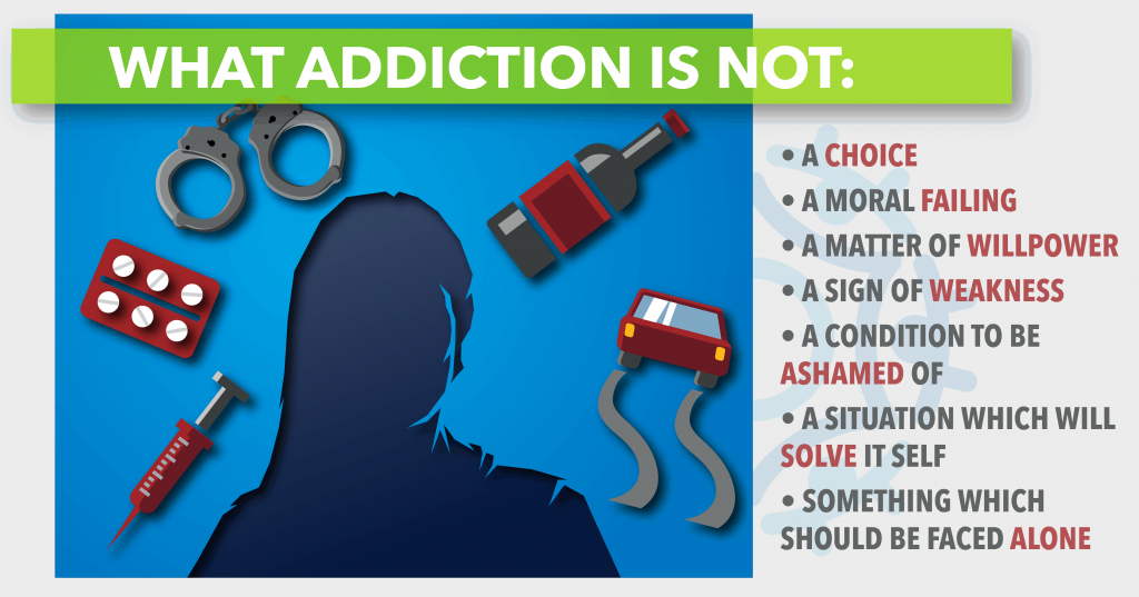 what addiction is not