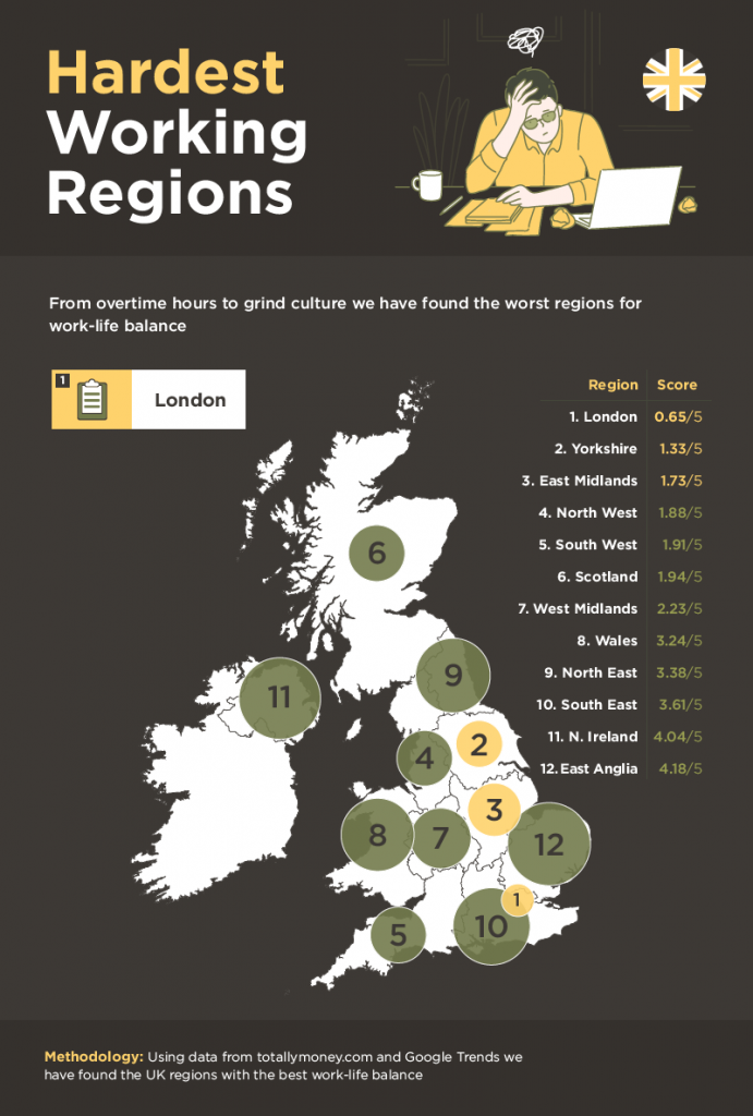 Hardest working regions in UK infographic by Delamere Rehab